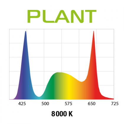Lampa pentru Acvariu, Aquael Leddy Slim Plant, 32 W